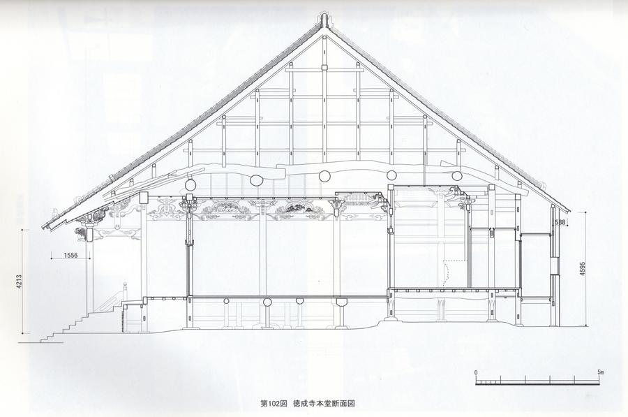 徳成寺本堂断面図